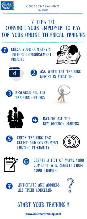 7 Tips to Convince your Employer to Pay for Training Infographic